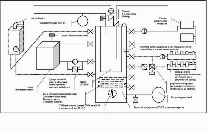Схема автоматики и котла 356